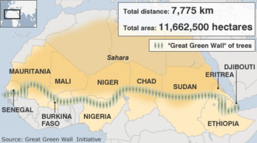 A map of the originally proposed Great Green Wall