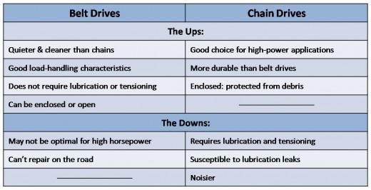 Usmc Pro Con Chart | Auto Cars Price And Release