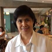 Charito1962 profile image