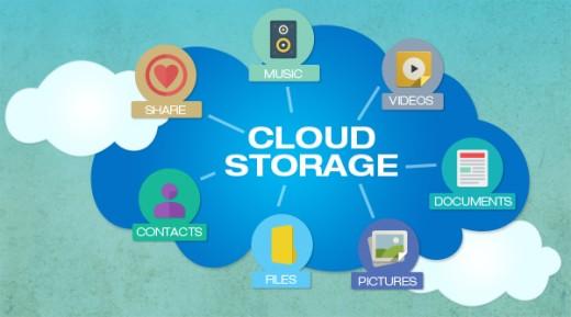 Cloud photo storage gains popularity nowadays