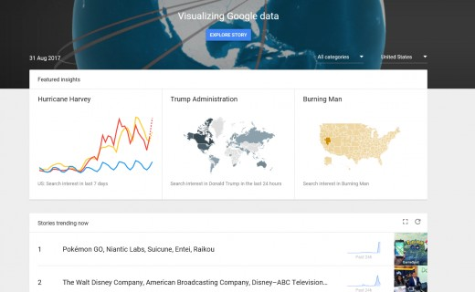Screenshot of Google Trends.