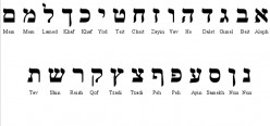 Facets of God Displayed in the Hebrew Aleph-Bet (Aleph-Bet-Gimel)—Part One