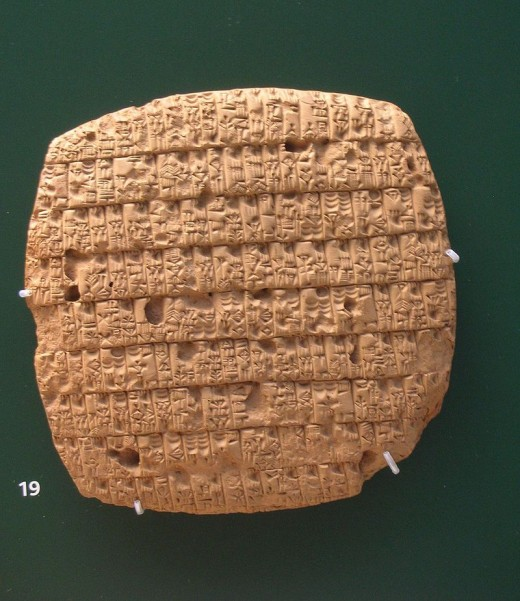 A cuneiform-written account of barley rations