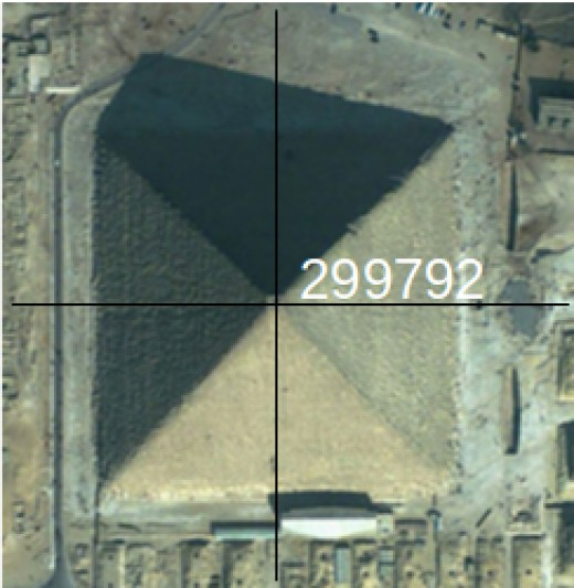 Represents the latitude of Khufu the speed of light?