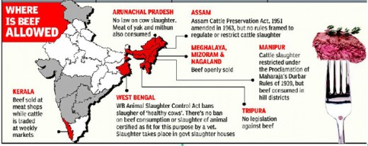 States where beef is not banned.