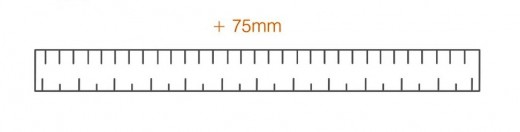 Add 75 millimeters to each edge to allow for final trimming and cutting.