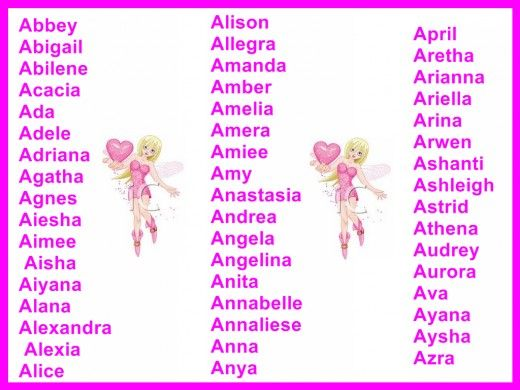 Amanda From Latin Origin Meaning Lovable