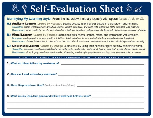 Self-Evaluation Sheet (Learning About Yourself)