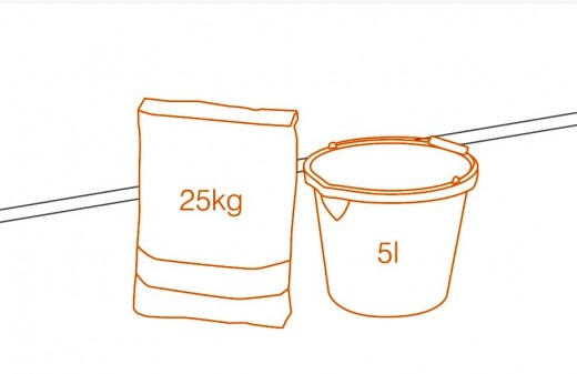 Each 25kg bag requires 5liters of water.