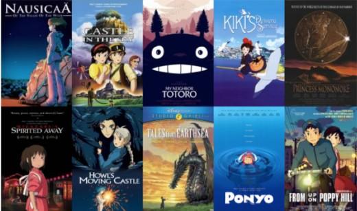 List of Hayao Miyazaki's animations
