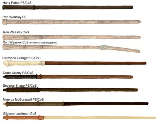 list of wands