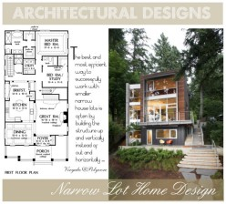 Find Your Dream Home Floor Plans Online