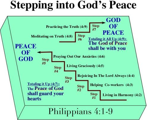 This photo will show to the public that it is the whole content of Philippians  Chapter 4