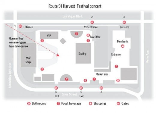 Exit scheme for Route 91 concert venue.