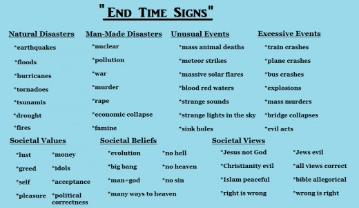 This photo is about the signs of end times