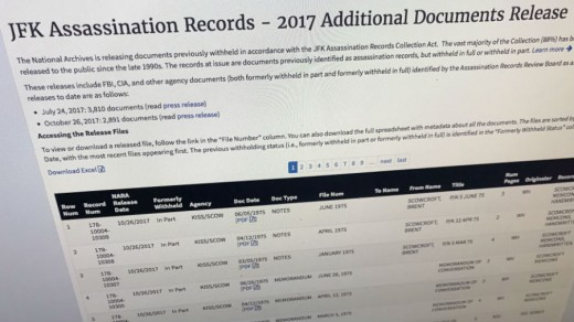 This photo about the files regarding JFK Assassination files that was released in October,2017