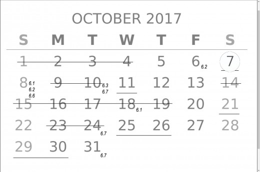 How October 2017's forecast stacked up for earthquakes of at least 6.1 magnitude (if my algorithm had been up-to-date the 10th would have been underlined).