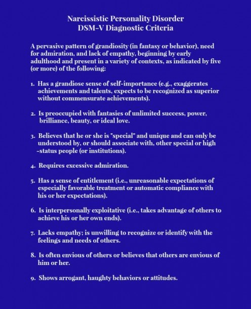 Diagnostic and Statistical Manual 5 Criteria for Narcissistic Personality Disorder
