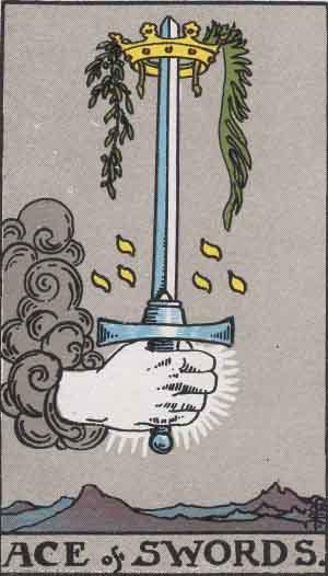 ARIES-Ace of Swords