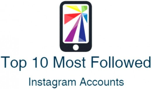 Top 10 Most Followed Instagram Accounts.