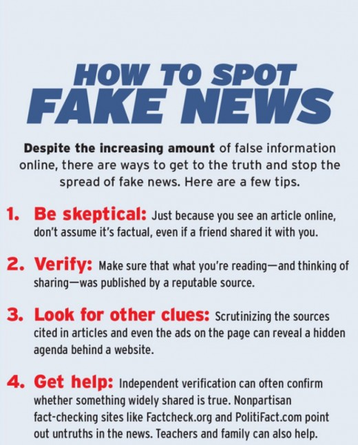 This is a clue to the public of how to spot fake news