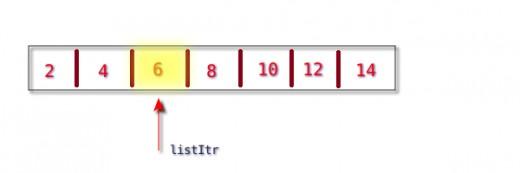 Pic 1. list::erase - Single Element