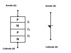 Semiconductor Unilateral Switch - Thyristor