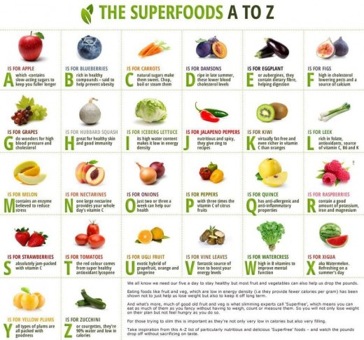 super foods to reduce weight