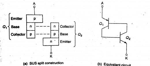 Figure 1.2 - Transistor Equivalent