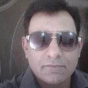 hnoor profile image