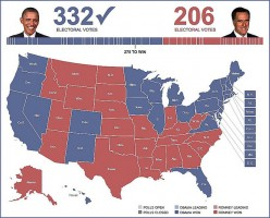 Electoral College Stole American Elections 5 Times in U.S. History