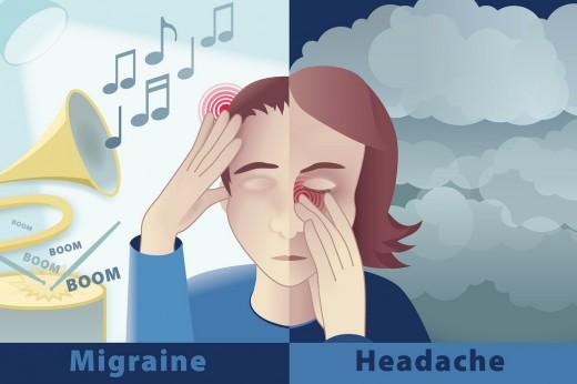 Migraine vs. Headache