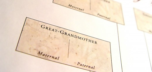 Information and Advice on Family Trees & Genealogy