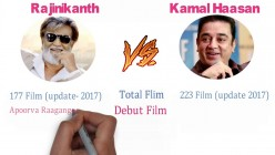 Clash of the Film Stars in Tamilnadu Politics
