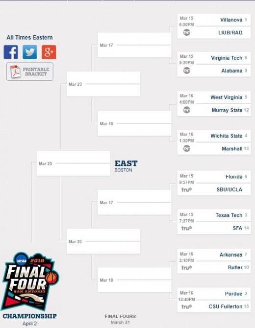 East bracket with Alabama