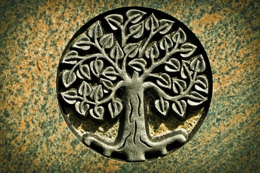 Tree of Life Personal Resources