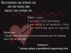Relationships: Lesson Plan for Ages 12 to 18