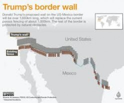 Trump's Meaningless U.S. Troop Deployment at Mexico's Border