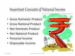 National Income and Its Determination
