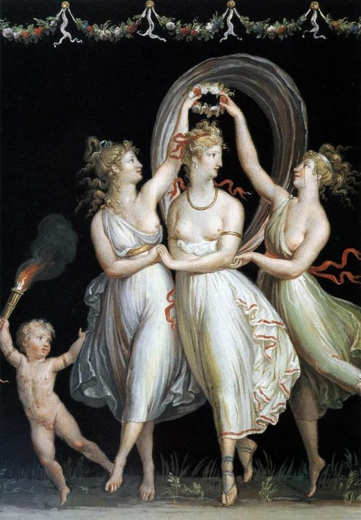 Painting - Antonio Canova 1799. Oil on canvas.