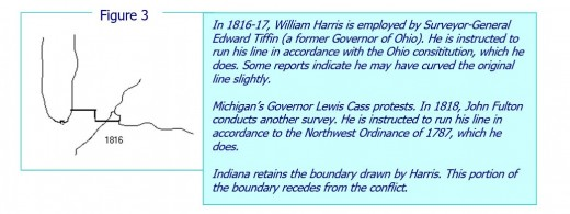 William Harris surveyed the line.