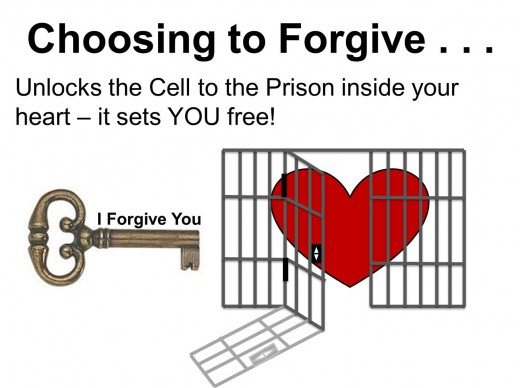 The Key is to forgive