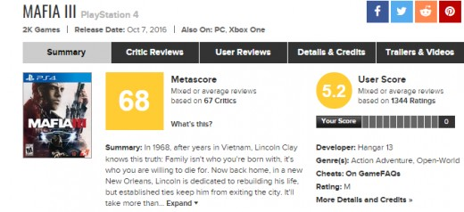 The games current score on metacritic.