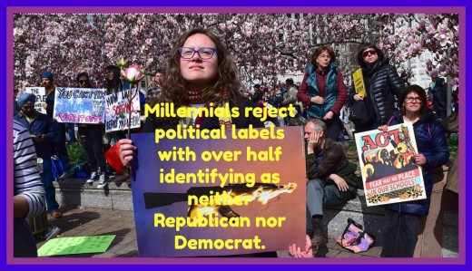 While the media Is obsessed with dividing us into red and blue states, millennials are looking at alternatives. Half describe themselves as independents.
