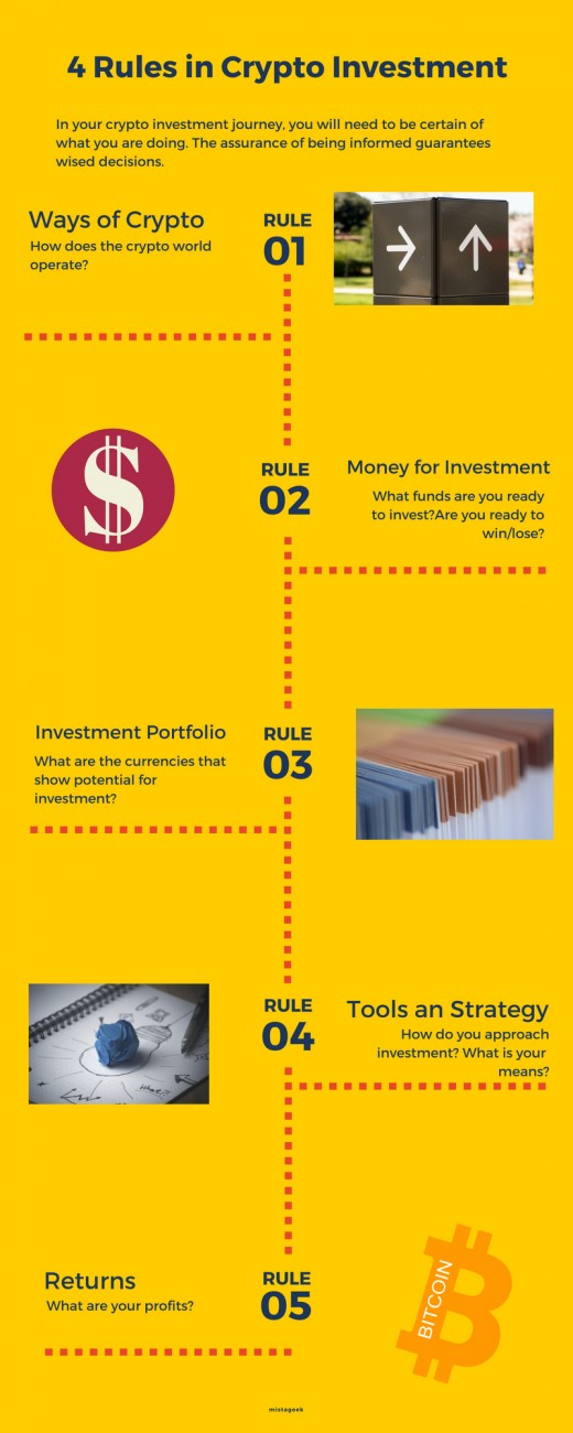 crypto rules infographic