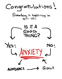 Anxiety: Wishing It Would Go Away Won't Work