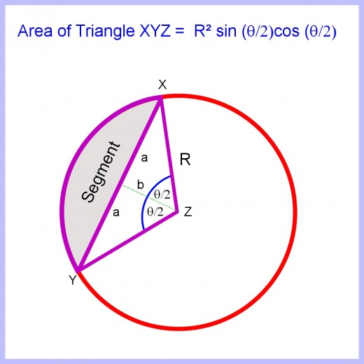 To calculate the area of the segment, first calculate the area of the triangle XYZ and then subtract it from the sector.