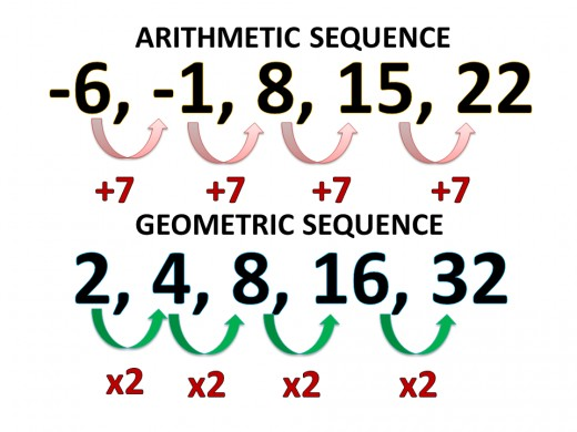 General Term of Arithmetic and Geometric Series