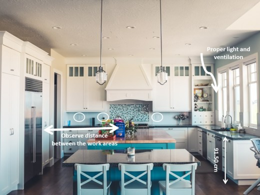 Planning Guide in the Kitchen Design: Measurements and Allocations