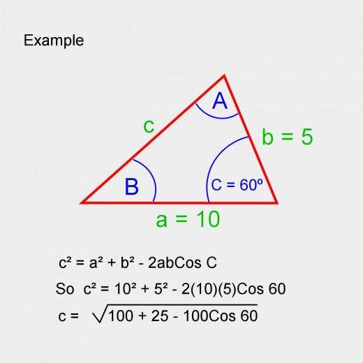 Cosine rule example.